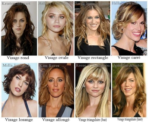 Relooking chapitre 2 id es coiffures differents blonds - Les differents blonds ...
